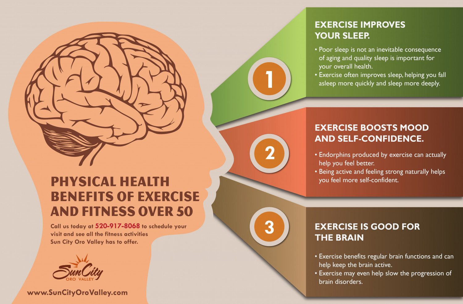 Mental Health Benefits of Exercise and Fitness Over 50 ...