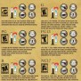 Movie Video Game Ratings What To They Mean Visual Ly