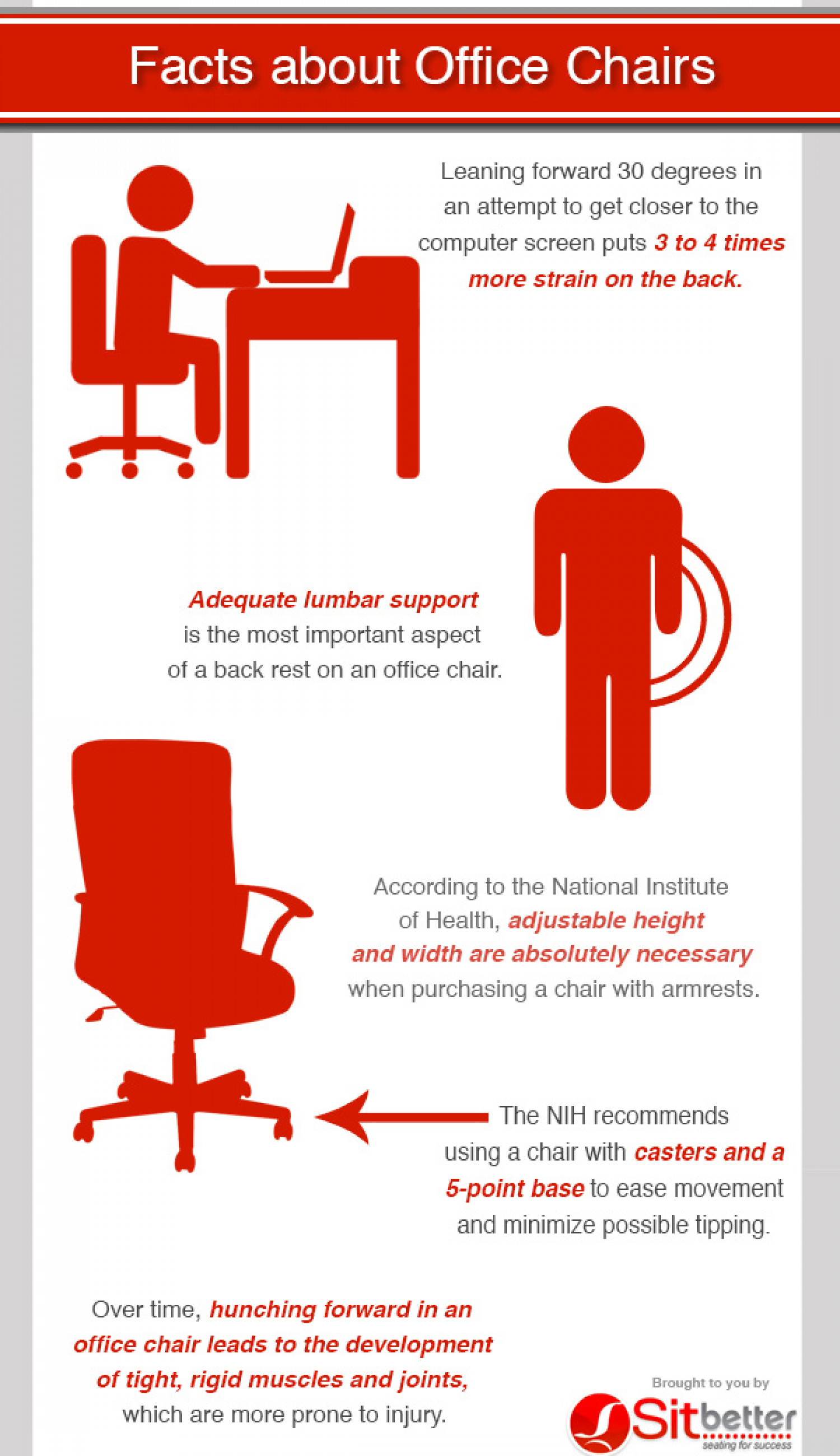 Facts About Office Chairs  Visually
