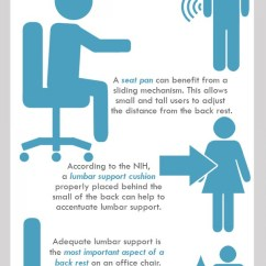 Best Back Support For Office Chair Singapore Chairs 4 Gaming Pin Ergonomics On Pinterest