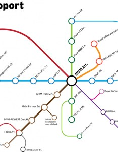 Organizational chart as subway map infographic embed this visual also rh