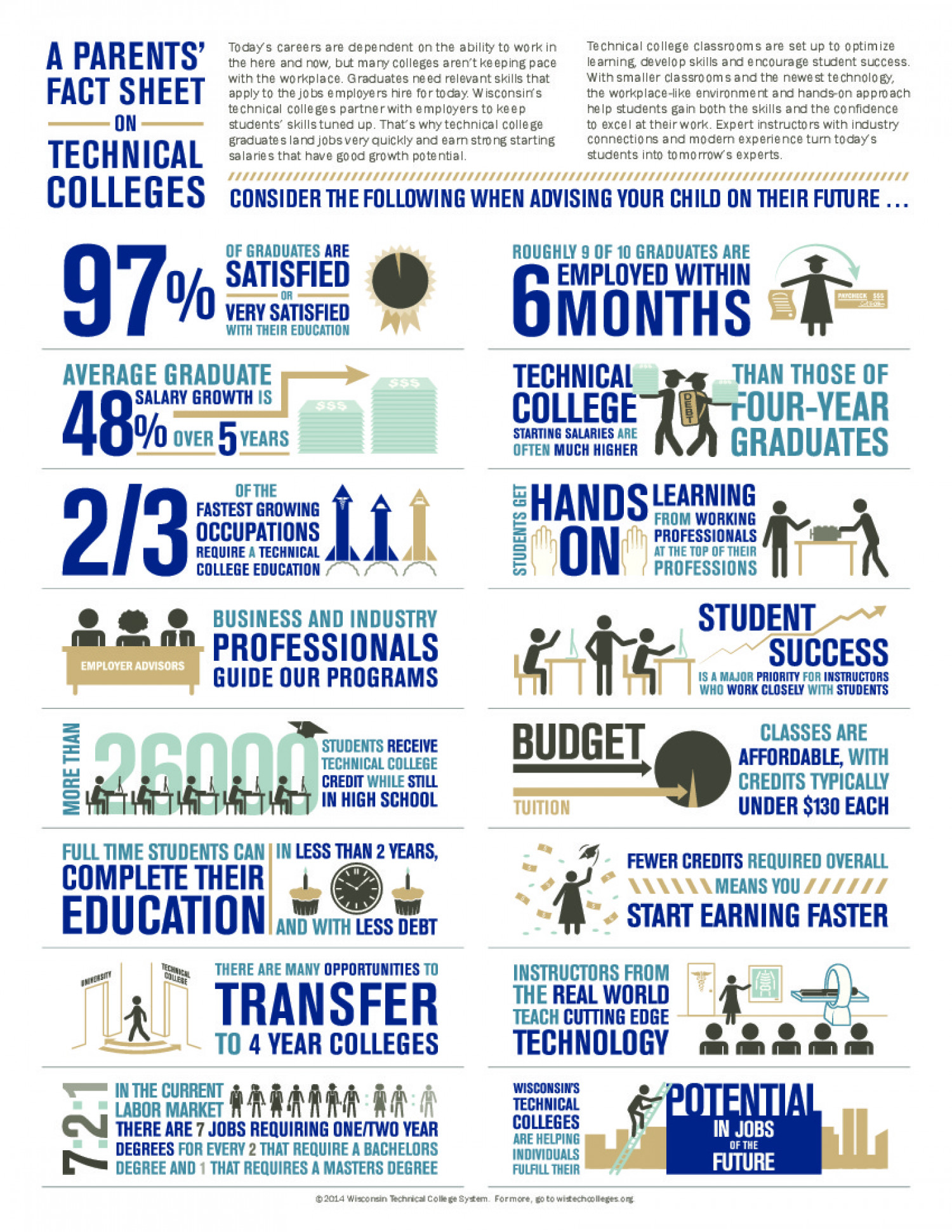 A Parents Fact Sheet On Technical Colleges