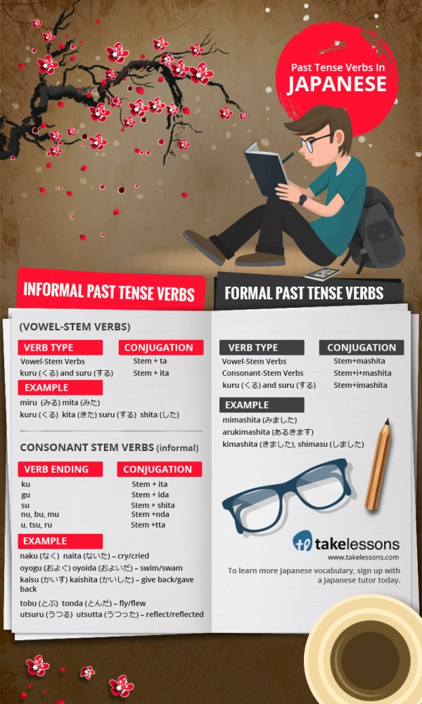 Japanese Past Tense Verbs