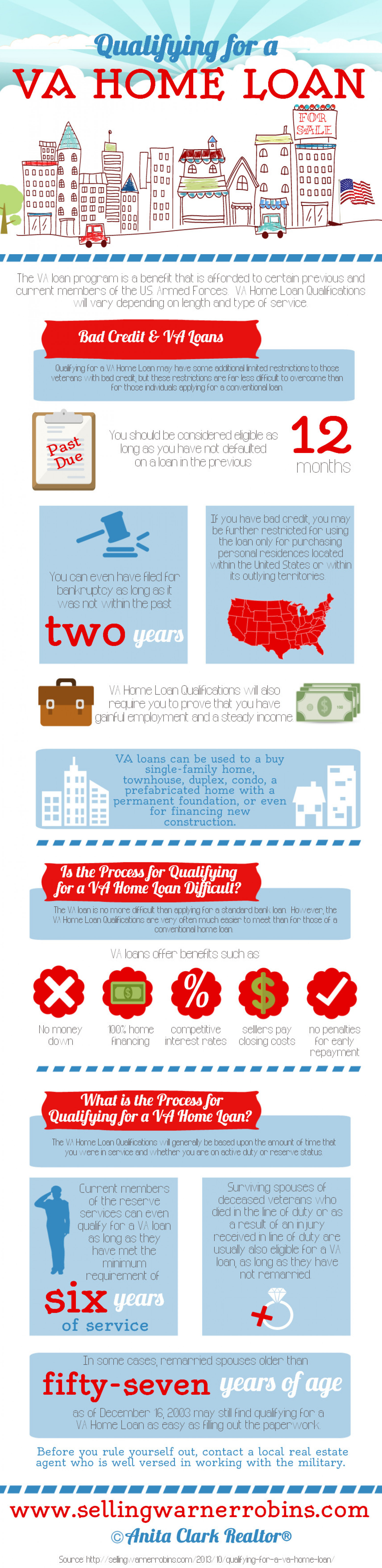 Qualifying For A Va Home Loan