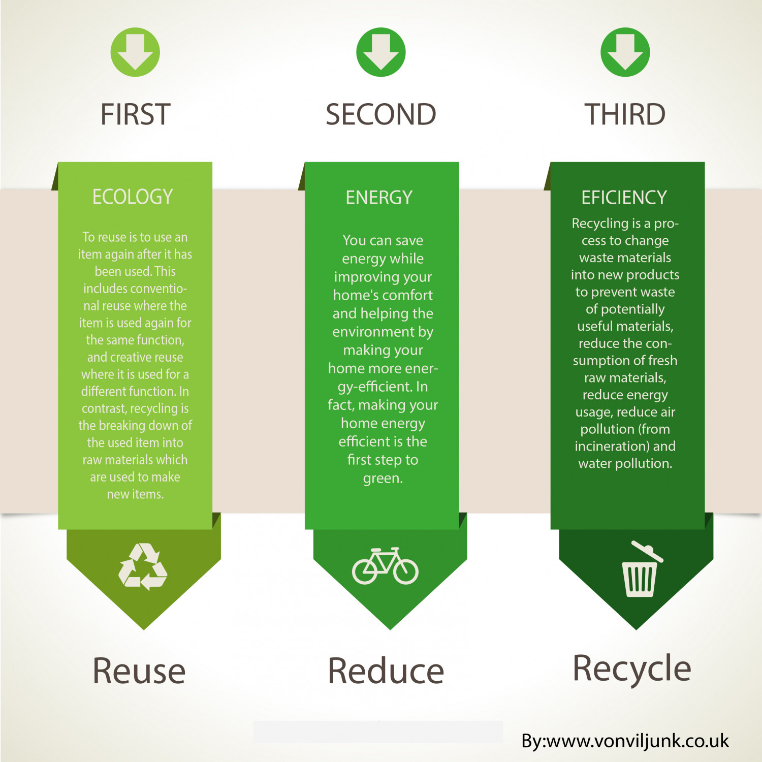 Reduce Reuse And Recycle
