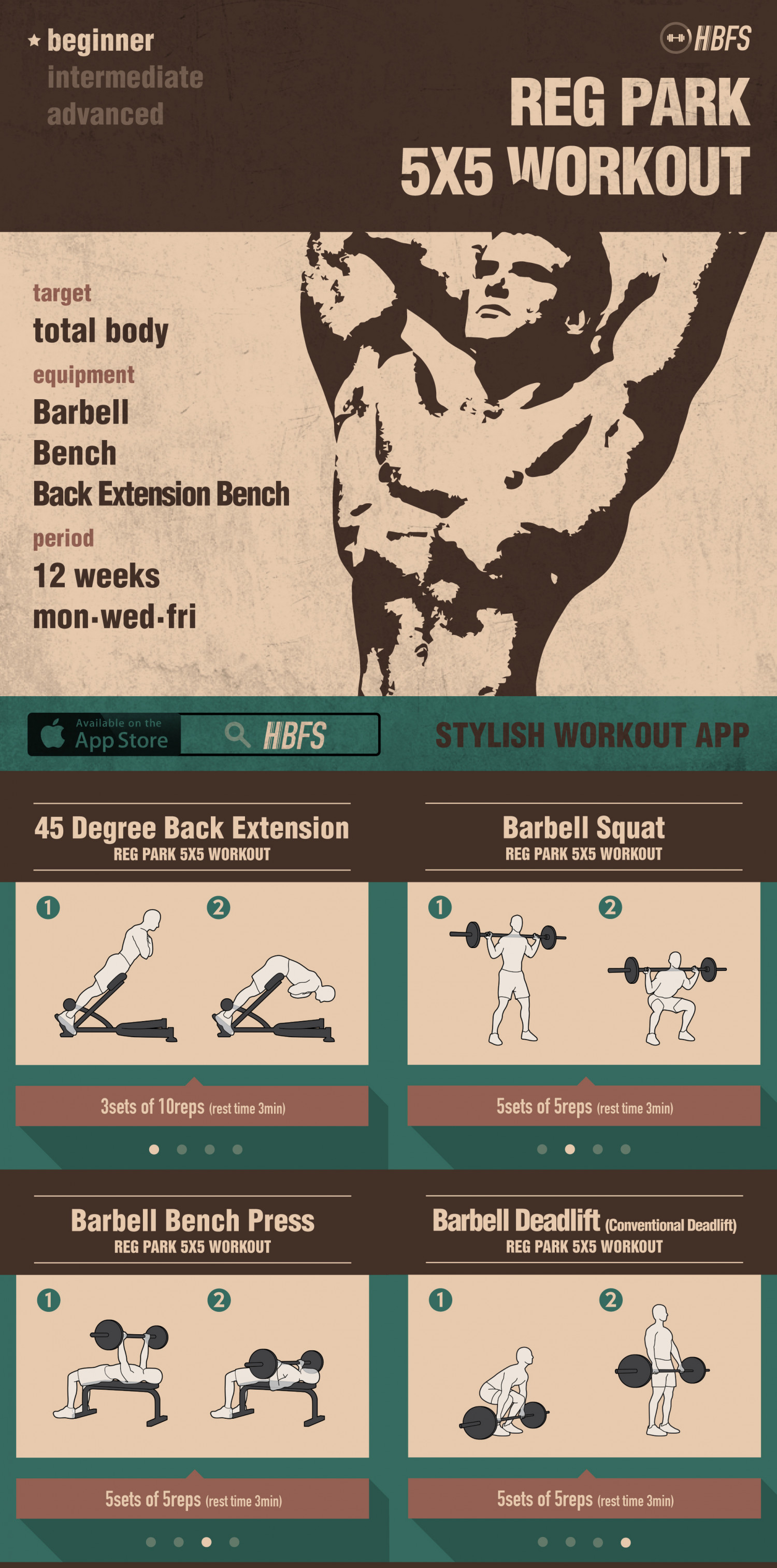 Reg PARK's 5X5 Workout Routine   Visual.ly