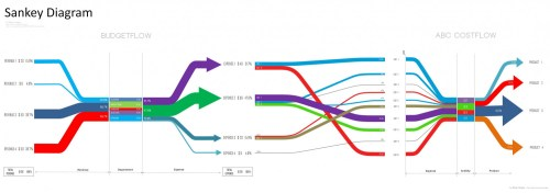 small resolution of sankey diagram adri n chiogna infographic
