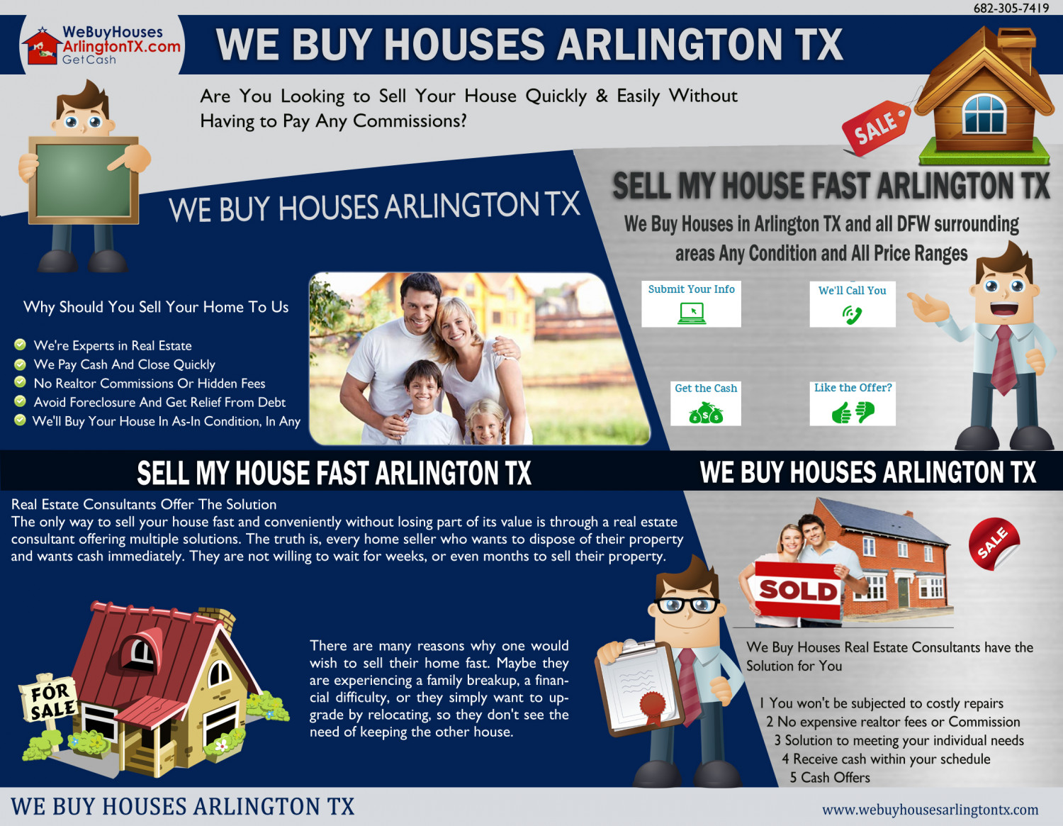 Sell My House Fast Arlington TX