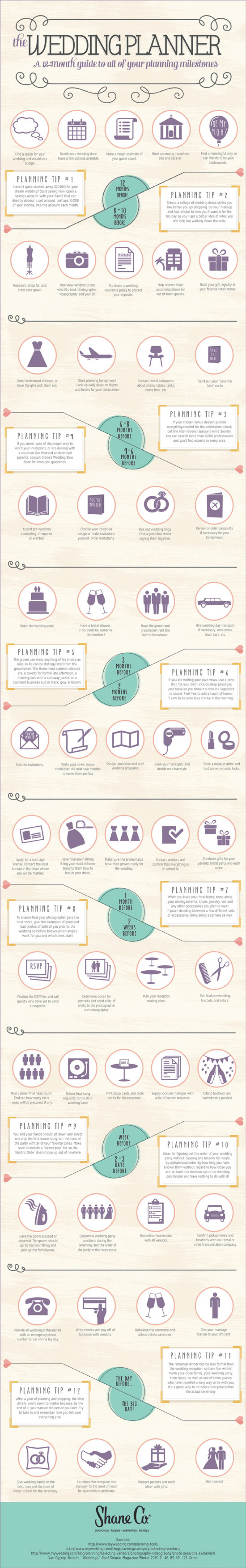 The 12 Month Guide to the Perfect Wedding