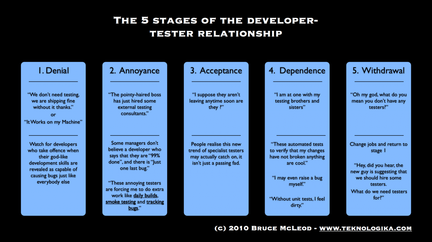 The 5 Stages Of The Developer Tester Relationship