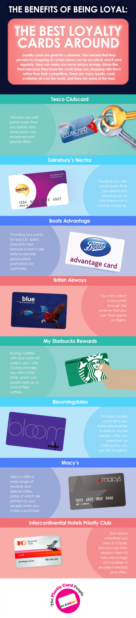 The Best Loyalty Cards Around