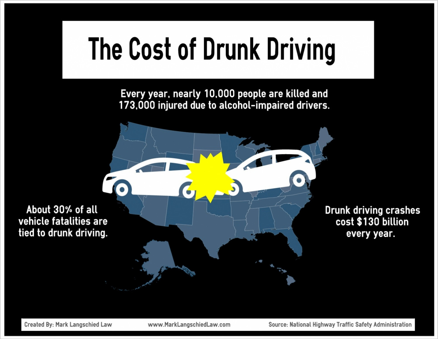The Cost Of Drunk Driving