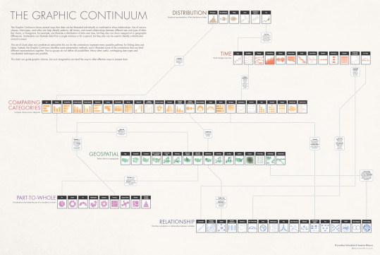 The Graphic Continuum