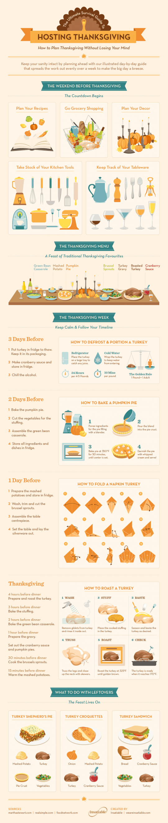 The Ultimate Survival Guide to Hosting Thanksgiving