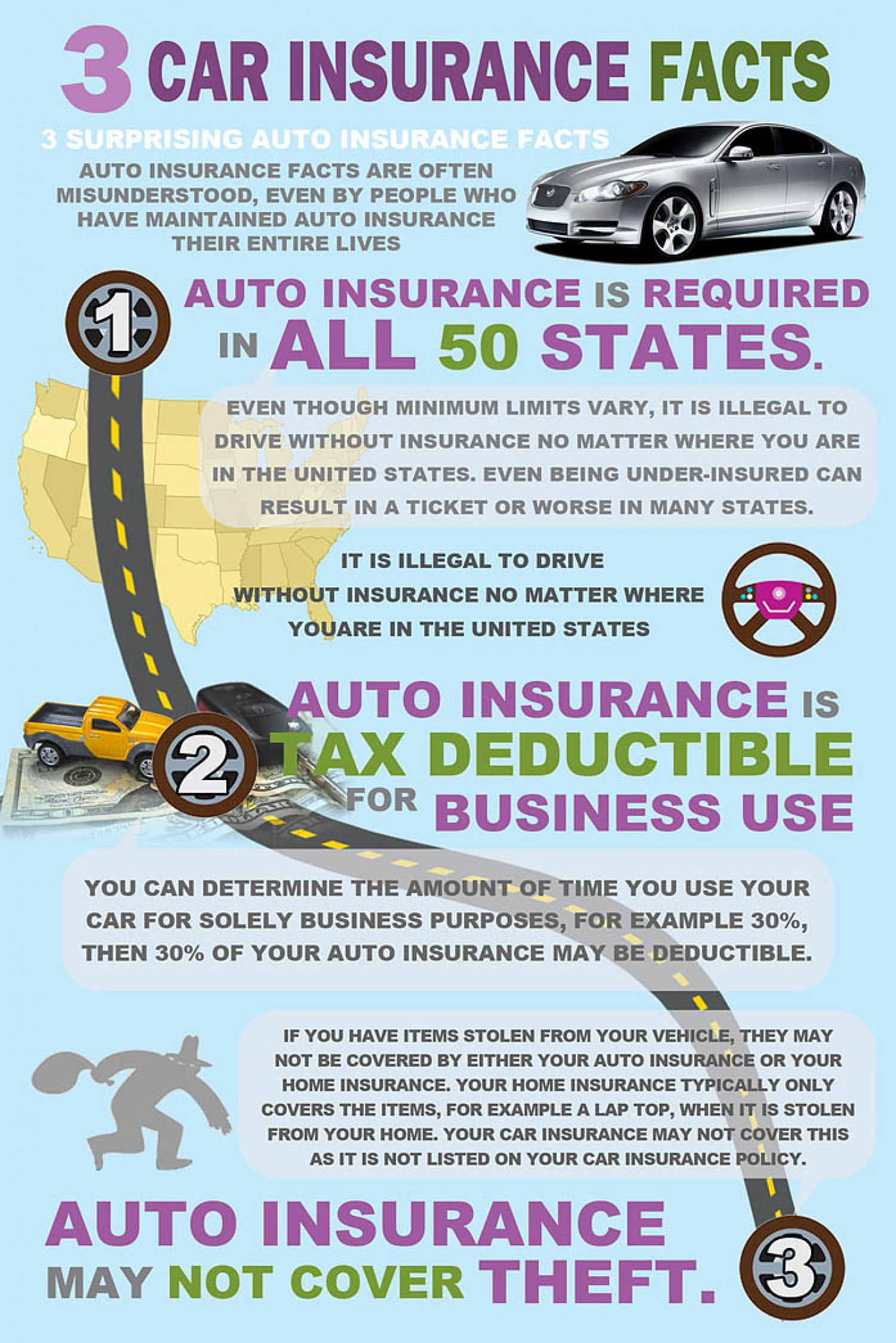 Cheap Liability Auto Insurance