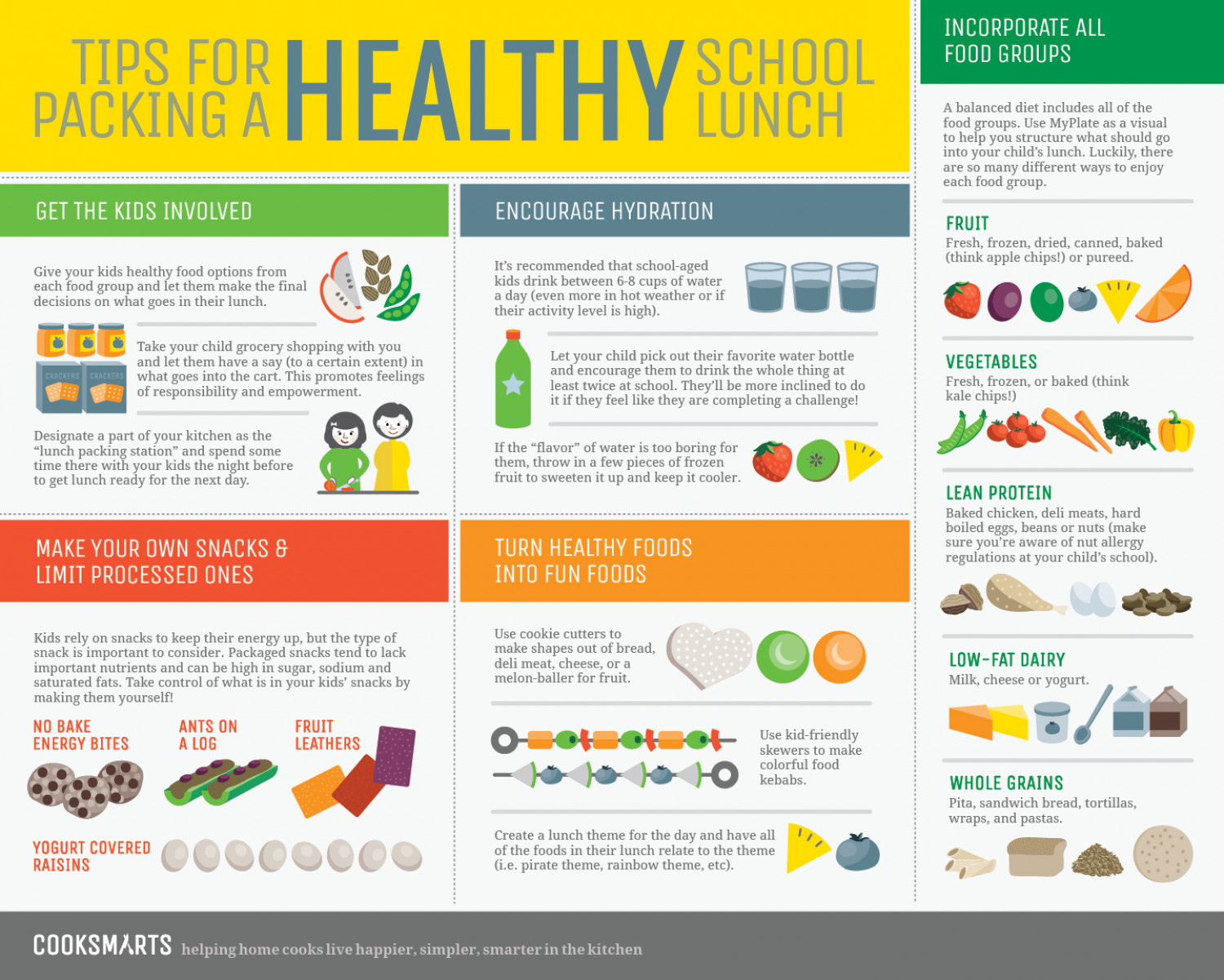 Tips For Packing A Healthy School Lunch