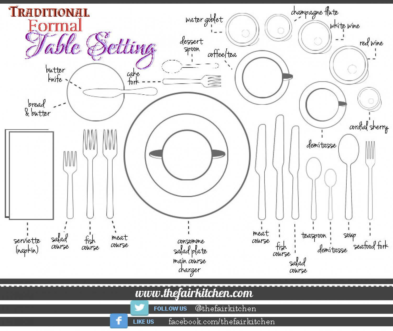 hight resolution of traditional formal table setting the fair kitchen tips infographic