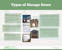 Types of Garage Door | Visual.ly