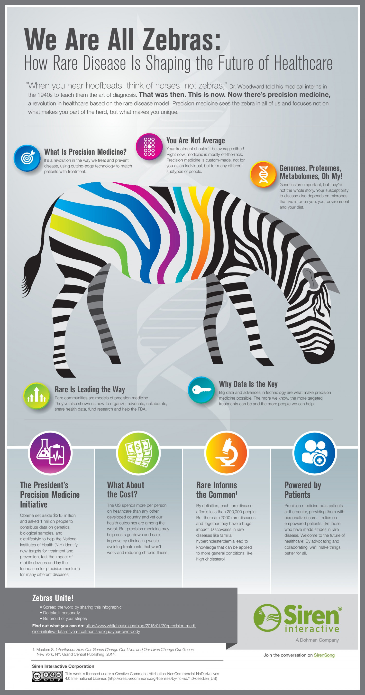 We Are All Zebras How Rare Disease Is Shaping The Future