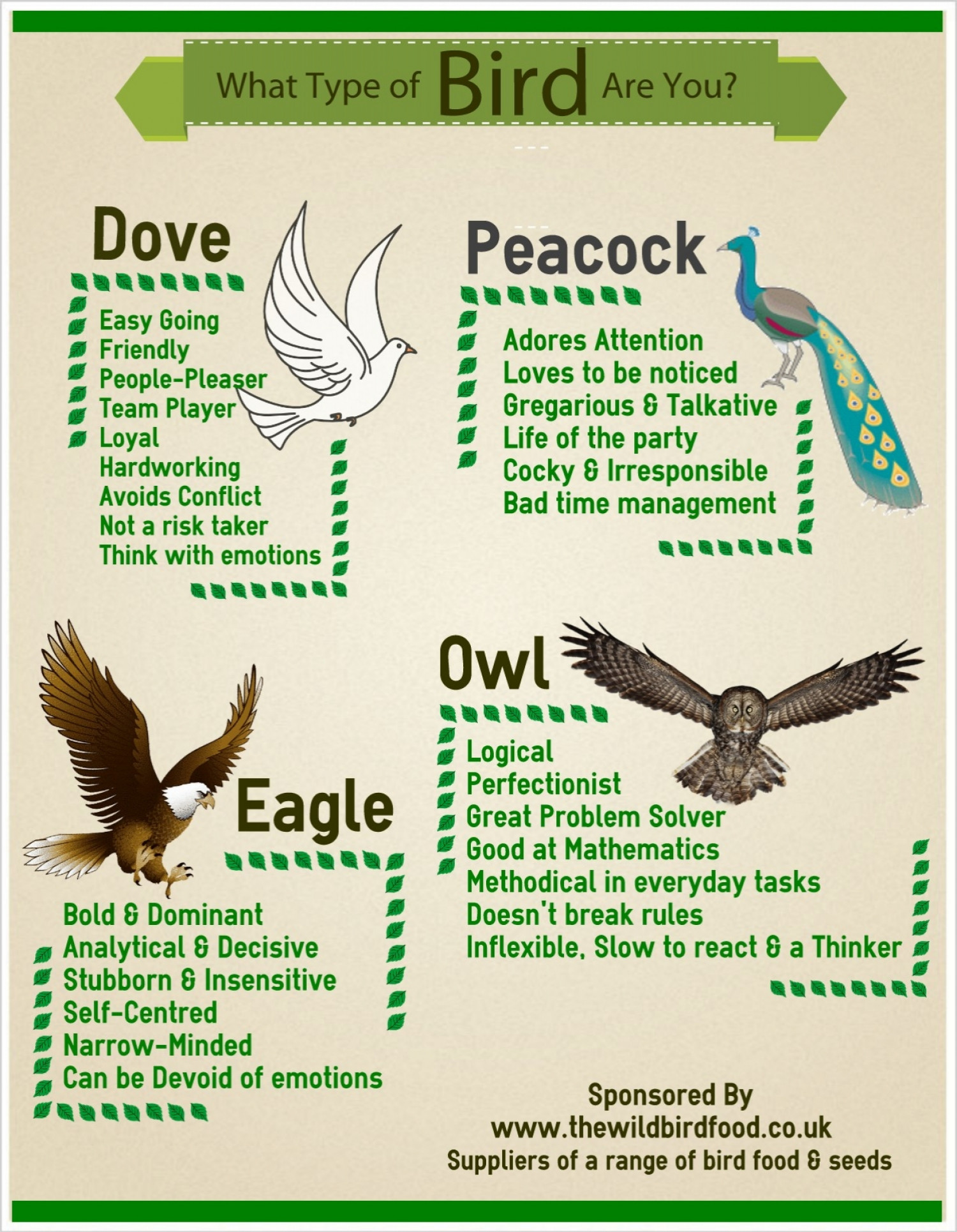 Personality Test Eagle