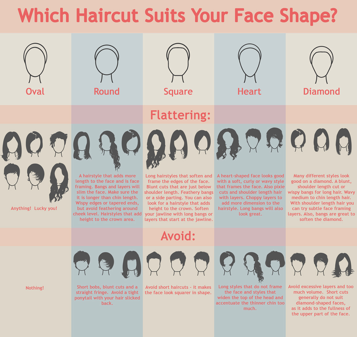 Which Haircut Suits Your Face Shape? Visual Ly