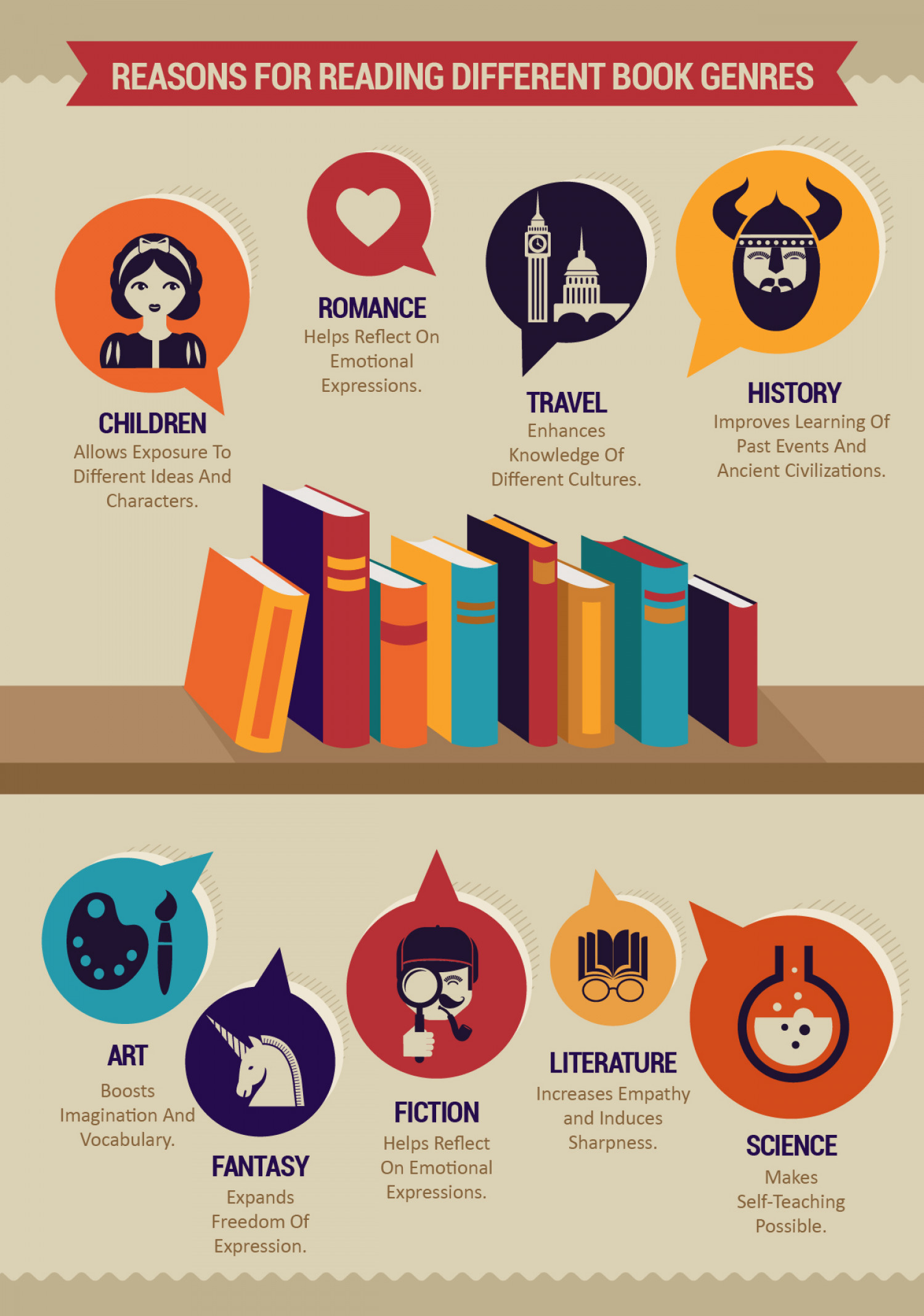 Why Is It Important For Children To Read Different Genres