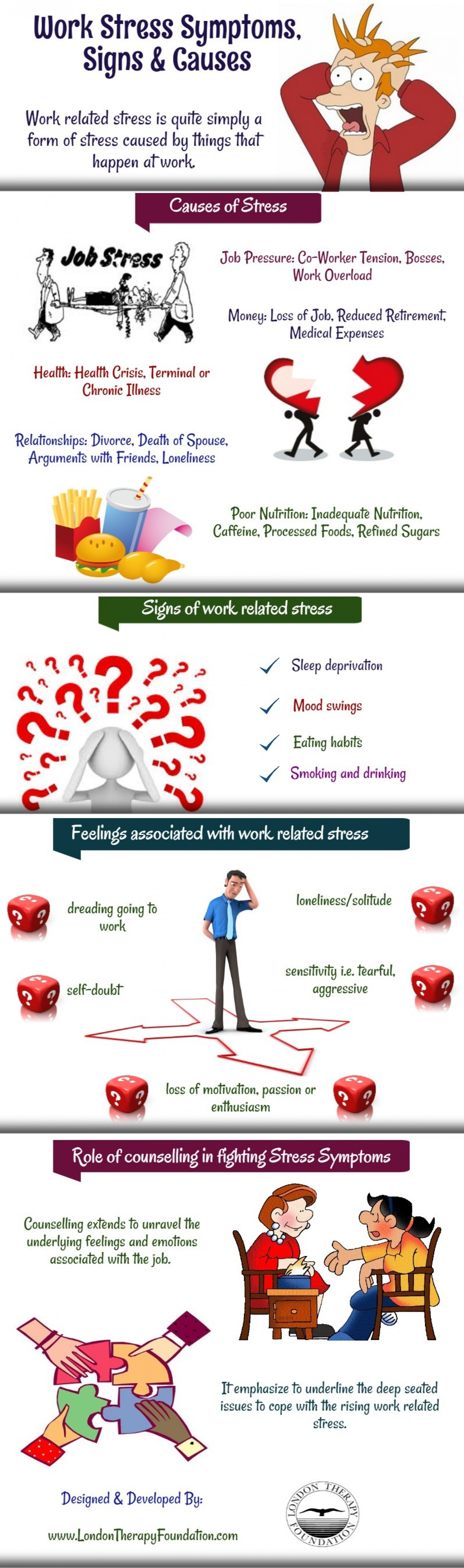 Work Stress Symptoms Signs Amp Causes