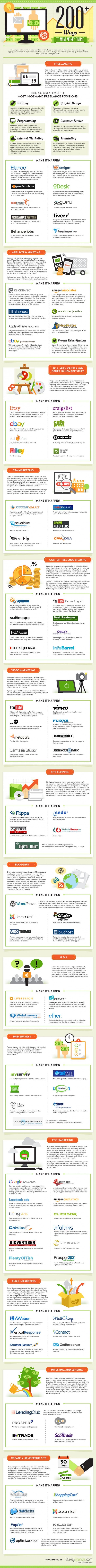 200 ways to make money online 526601778988a w587 Cómo ganar dinero en internet [Infografía].