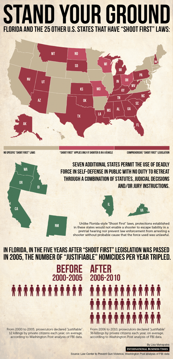 26 US States Have Stand Your Ground Laws