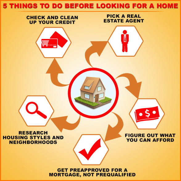 5 Things to do Before Looking for a Home