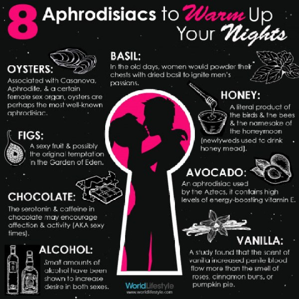 8 Aphrodisiacs to Warm Up Your Nights