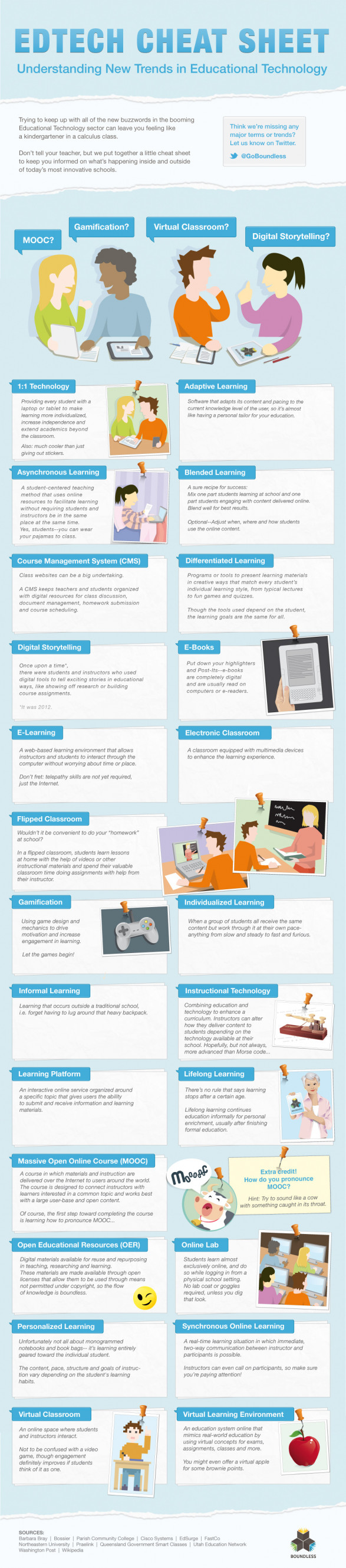 EdTech Cheat Sheet Infographic