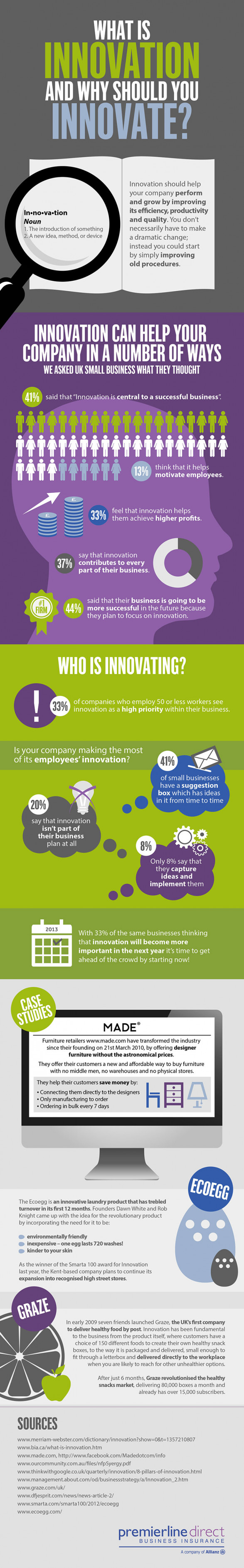 What is Business Innovation?