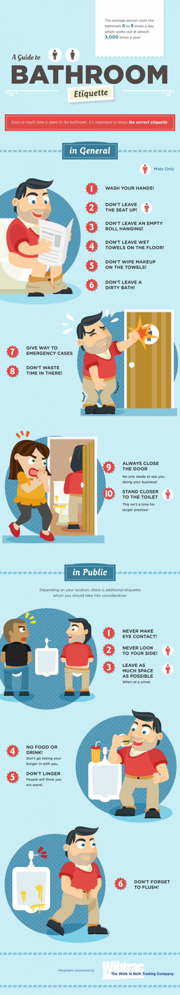 A guide to bathroom etiquette