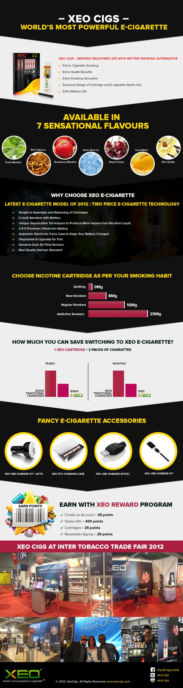 E-cigarette : Healthier Smoking Alternative