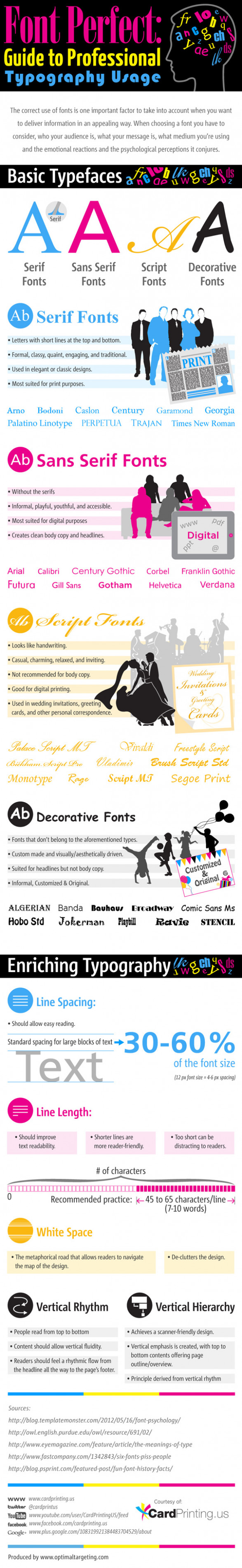Font Perfect: Guide to Professional Typography Usage