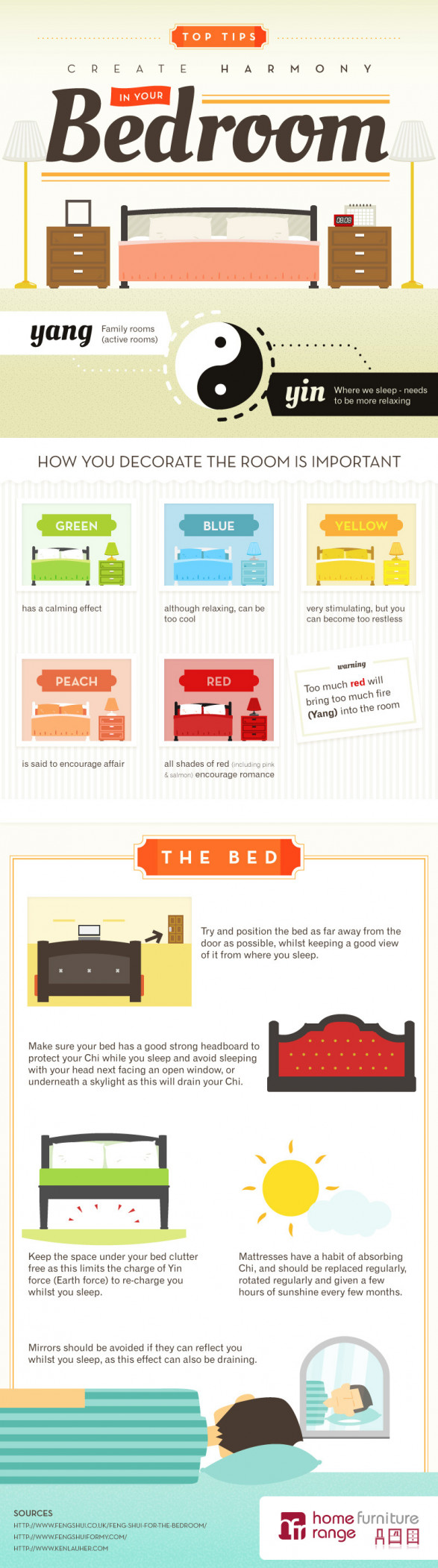 how to feng shui your bedroom friday infographic