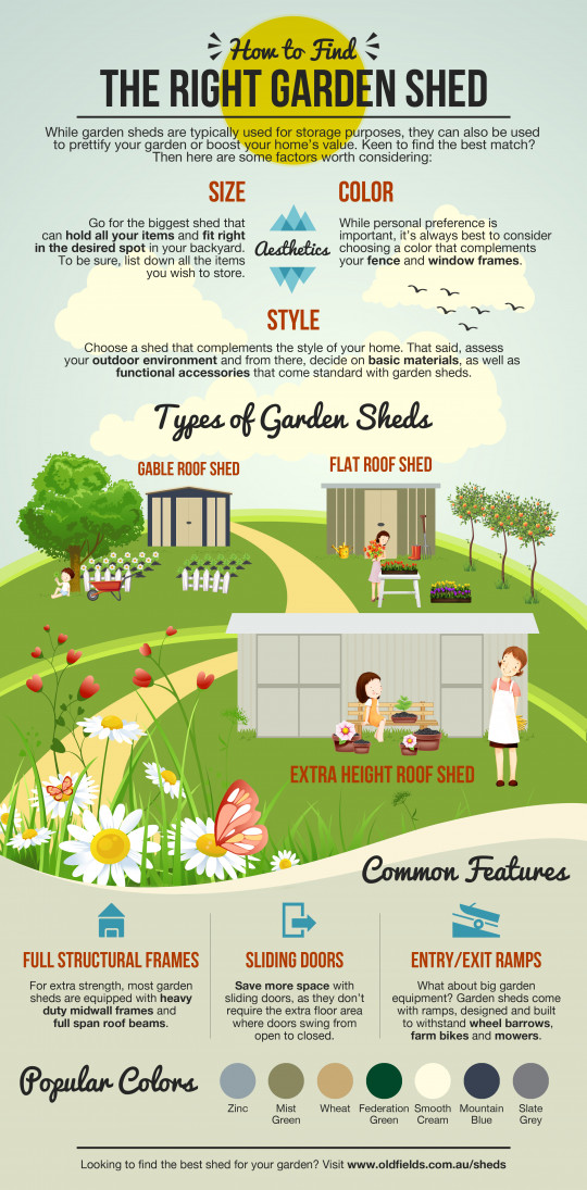 How To Find The Right Garden Shed
