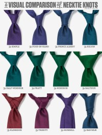 A Visual Comparison of Necktie Knots | Visual.ly