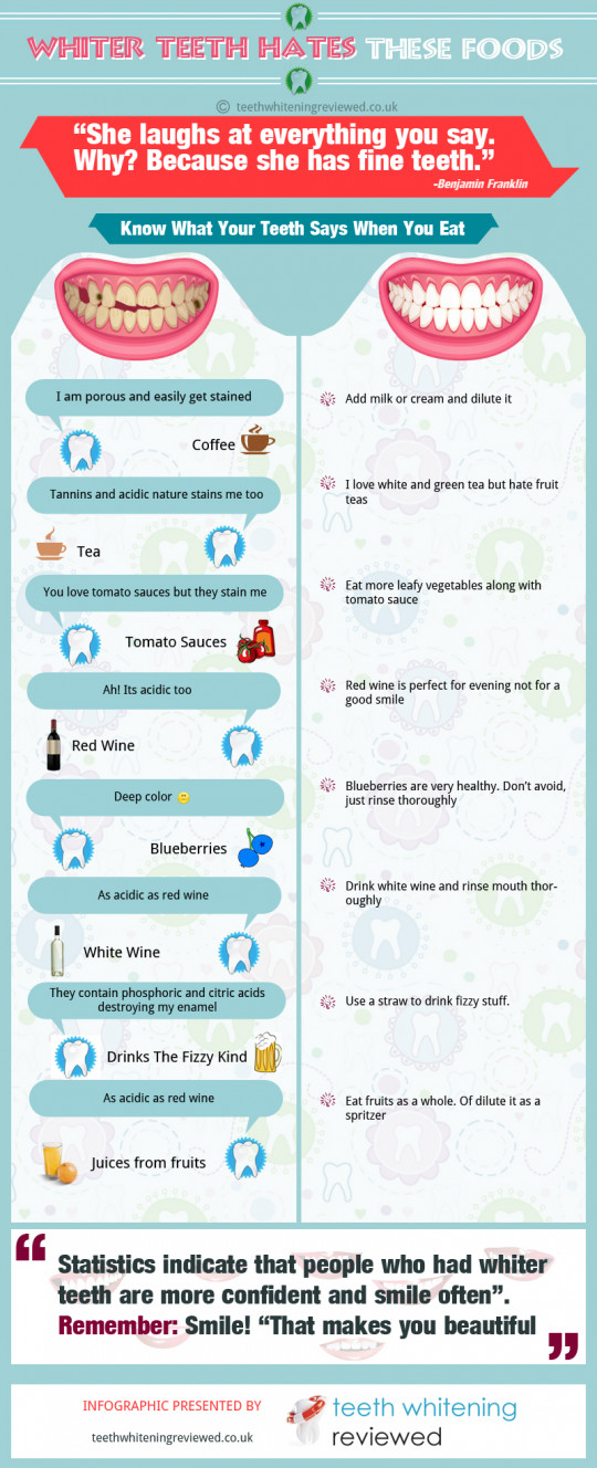 Know what your teeth say when you eat � [INFOGRAPHIC]