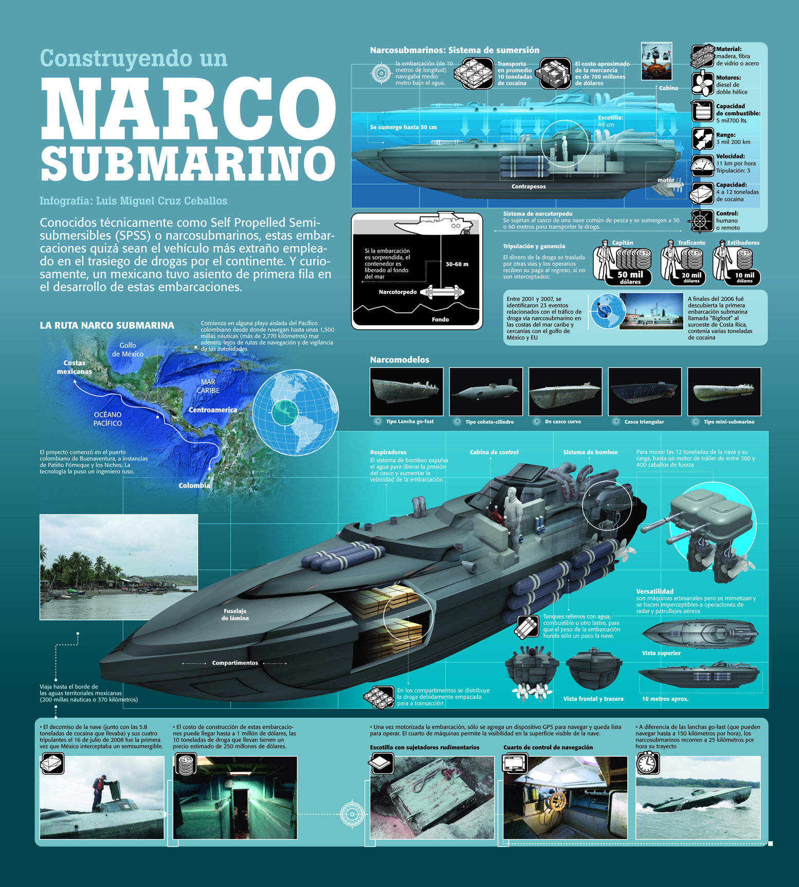 http://visual.ly/narcosubmarinos