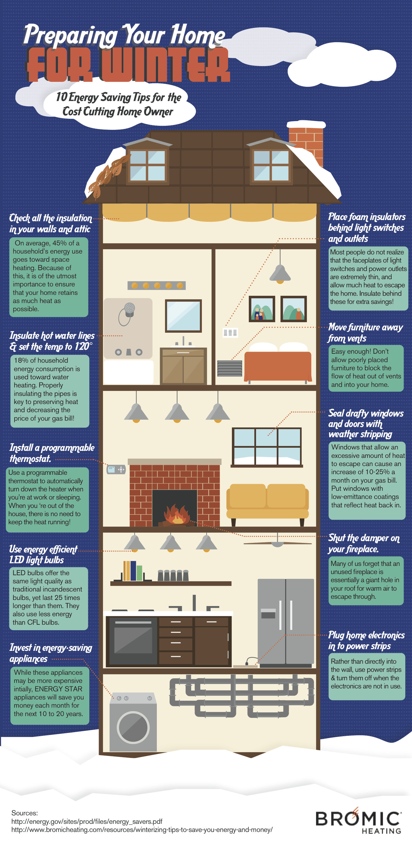 Preparing Your Home For Winter  10 Energy Saving Tips Via