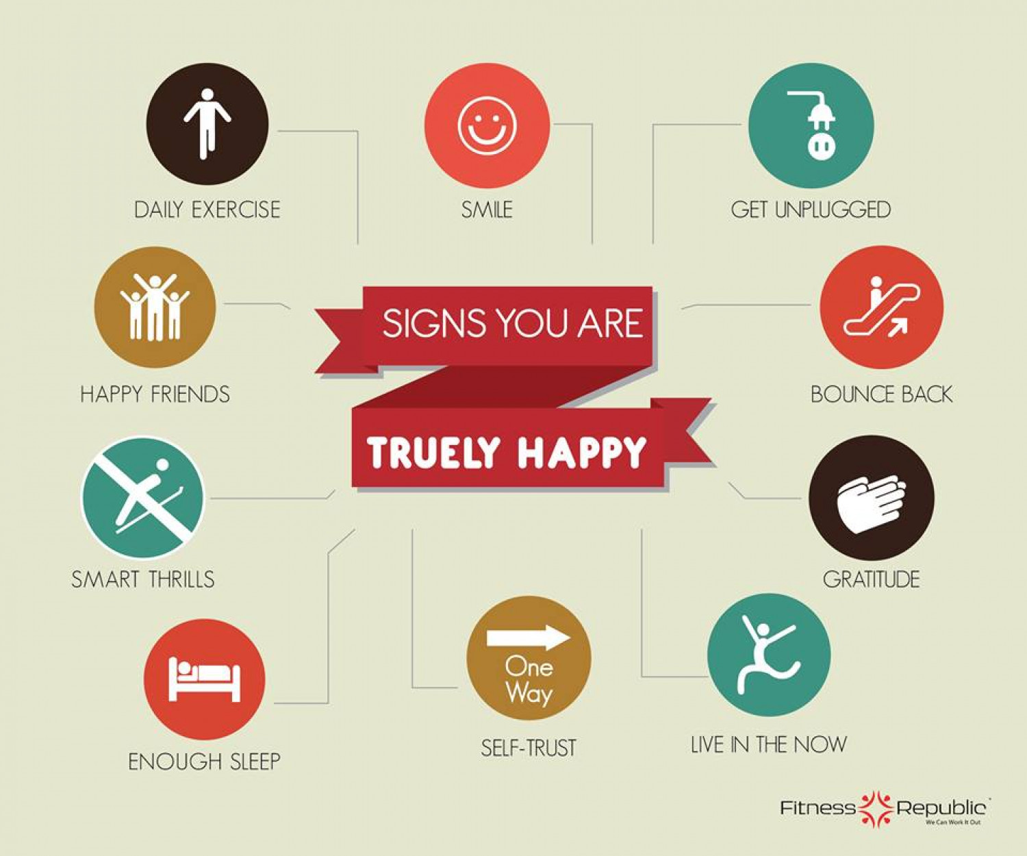 Signs You Are Truely Happy  Visual