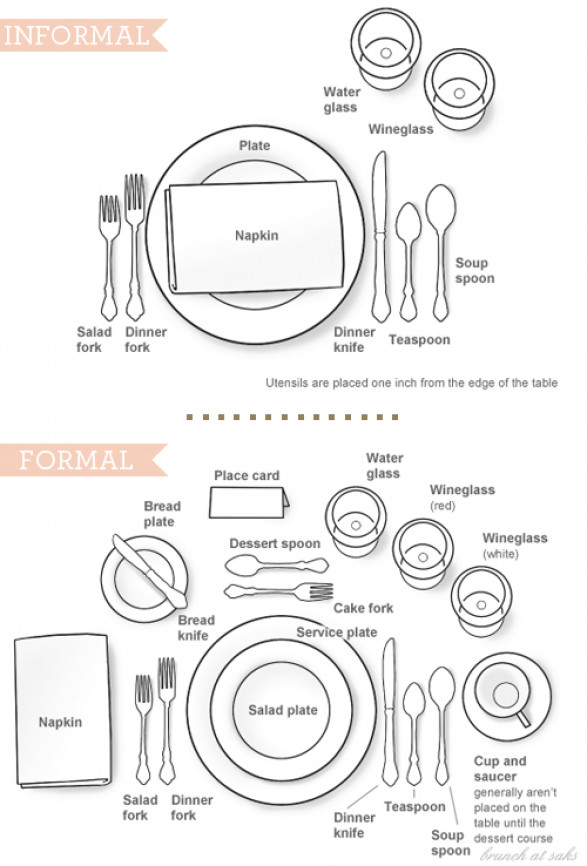 Thanksgiving: Formal vs. Informal Table Setting