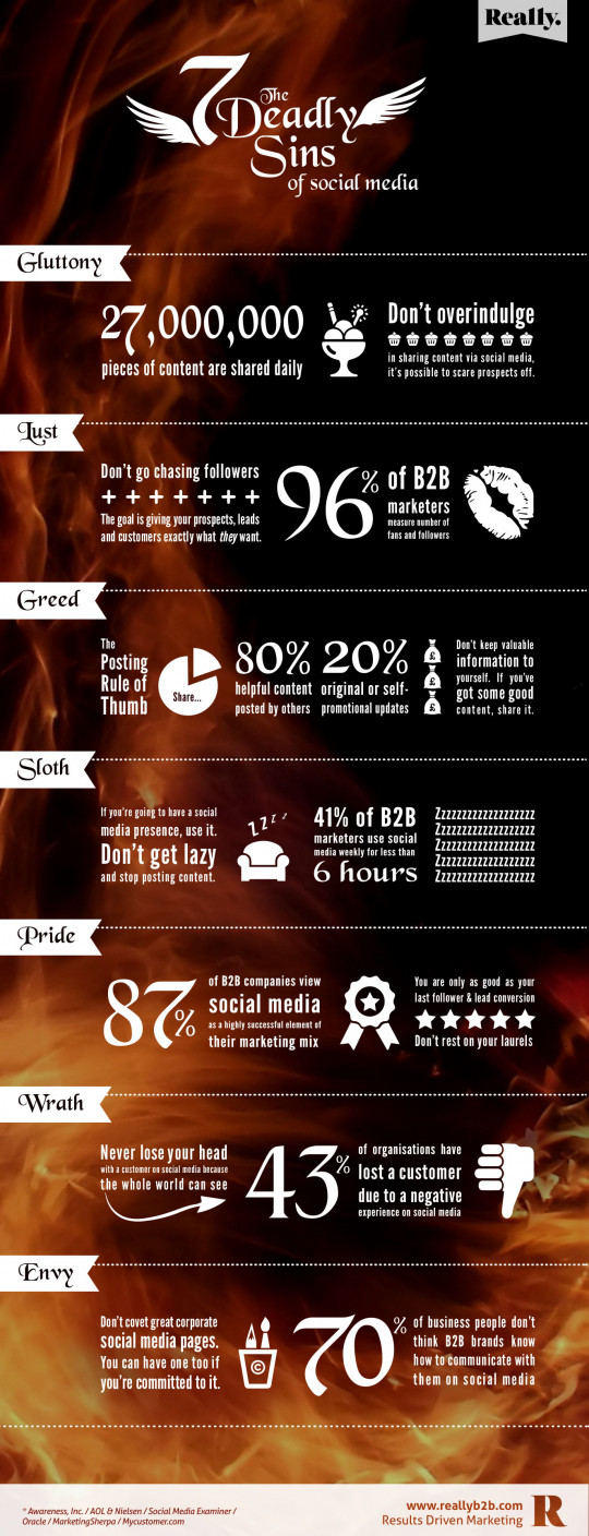 The 7 Deadly Sins Of Social Media