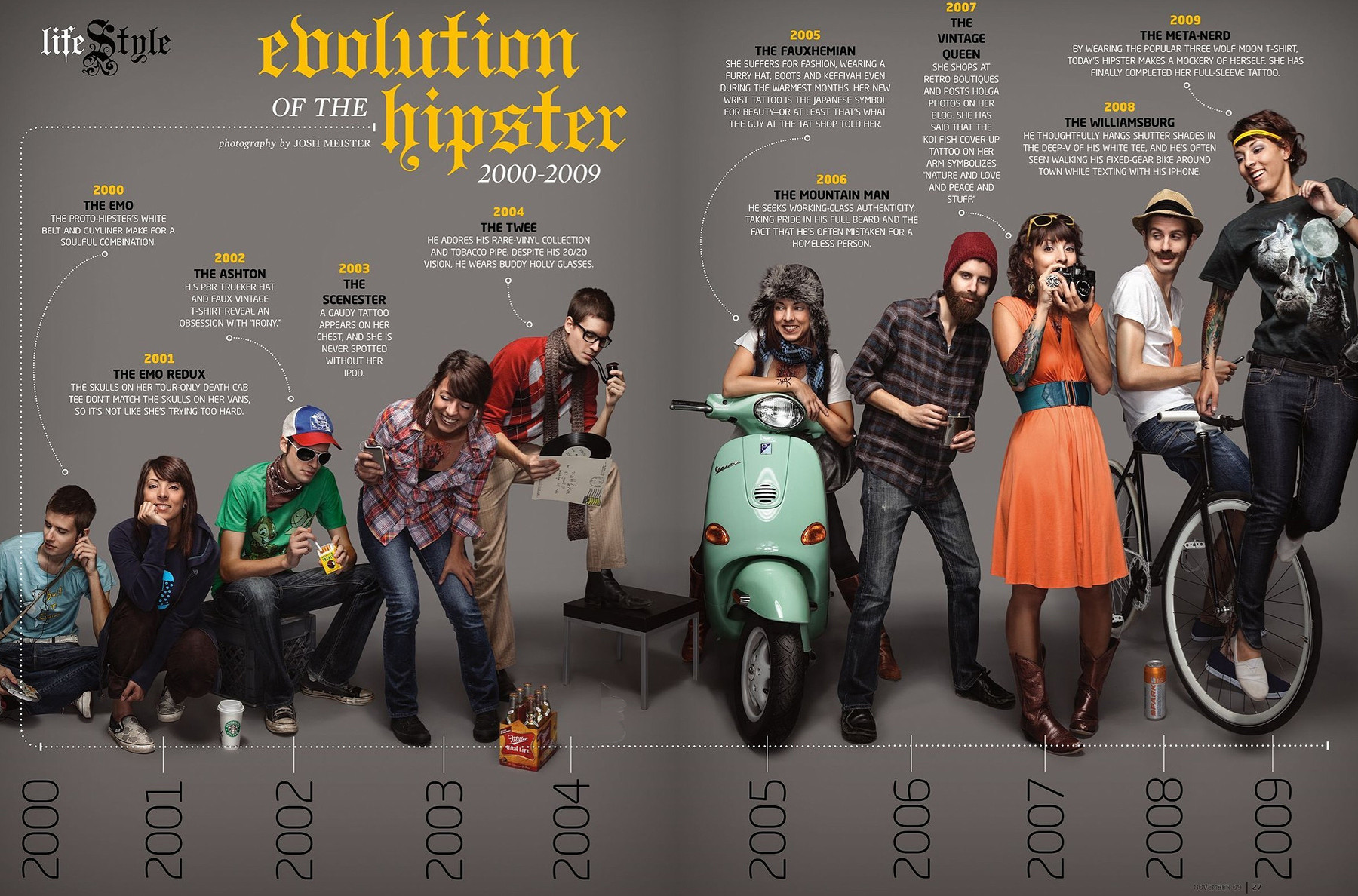 Hipsters are people too. I think. | So-Called Millennial