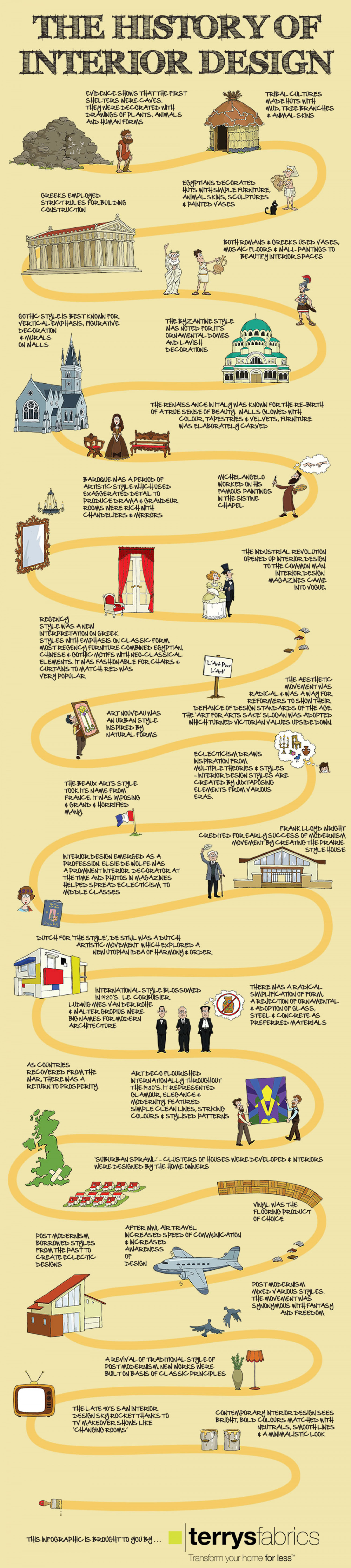 The History of Interior Design Infographic