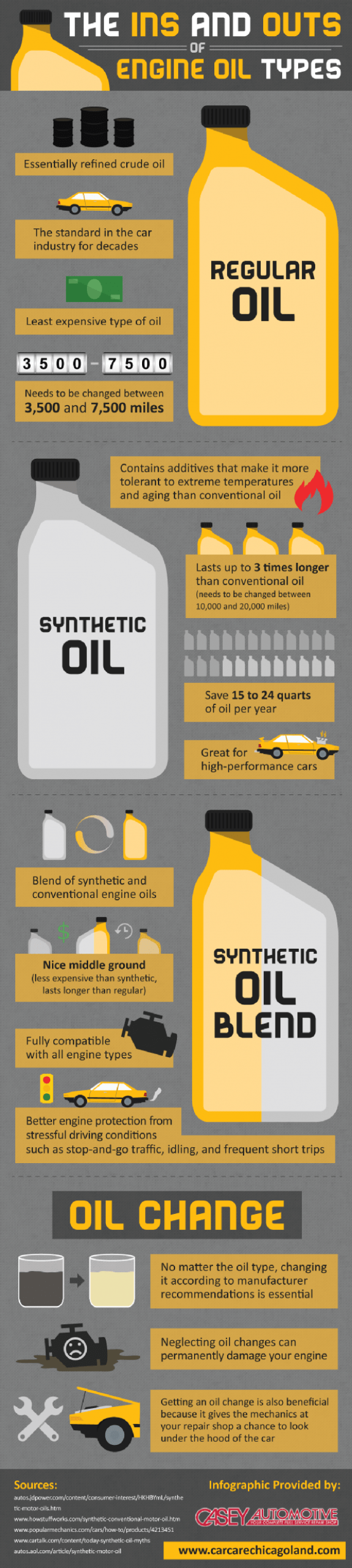 January 2014 krystal koons for Difference between synthetic and conventional motor oil