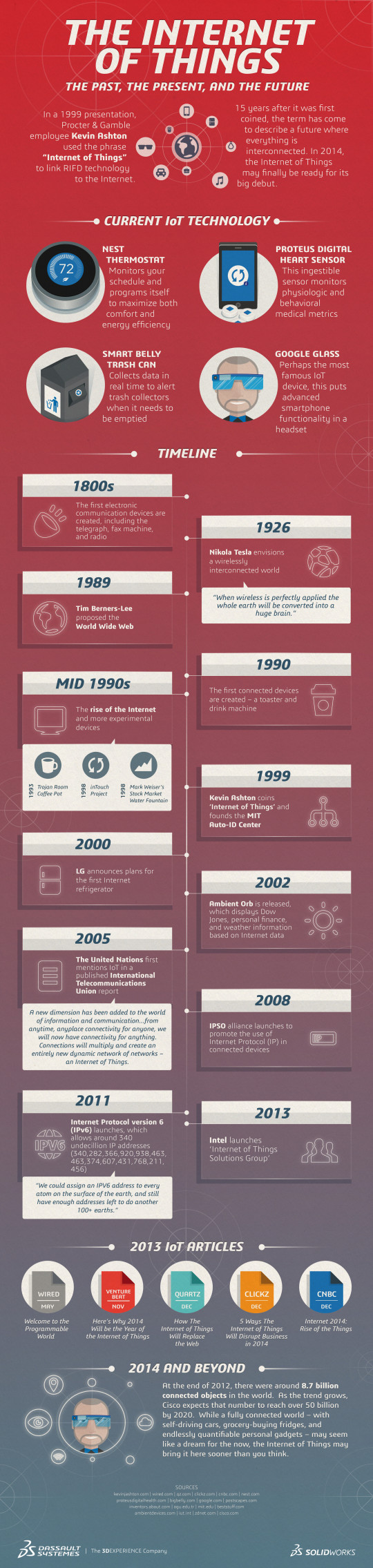 The Internet of Things: The Past, The Present, and The Future
