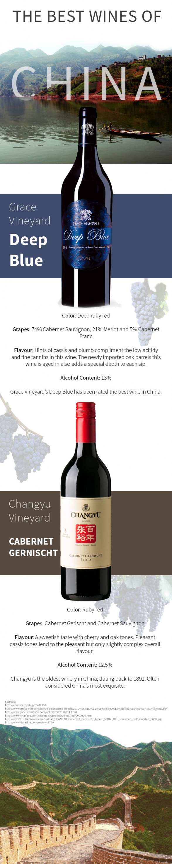 Top Two Wines of China